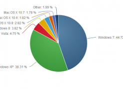 netmarketshare-april13