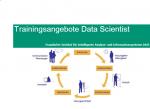 Chancen für Data Scientists