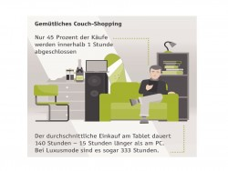 Couch-Shopping (Bild: IntelliAd)