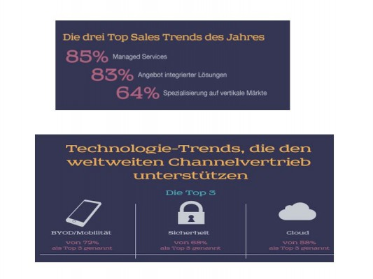 Extreme Networks Channeltrends 2015 8Bilder_ Extreme Networks)