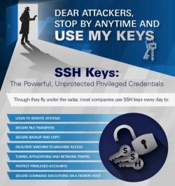 SSH Keys (Bild: CyberArk)