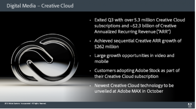 Adobe Q3 2015 Creative Cloud (Bild: Adobe)