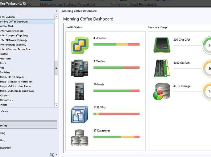 Veeam-Dashboard (Screen: Veeam)