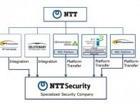 NTT gründet NTT Security