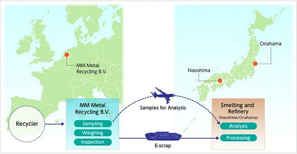 Mitsubishi-Materialtransport (Bild: Mitsubishi Materials)