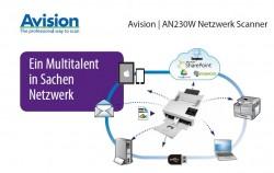 A>vision AN230W (Bild: Avision)