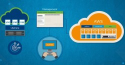 VMWare-AWS Management (Bild: VMWare)