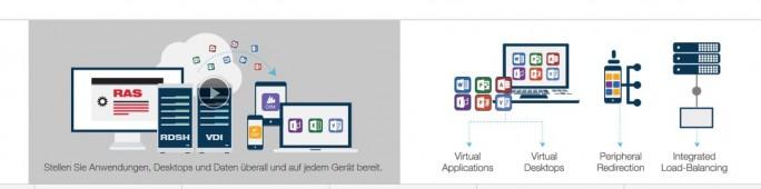 Remote Application Server (Bild: Parallels)