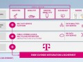 t-systems-iot